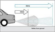Car Parking Sensors – Purchase the best one online now!