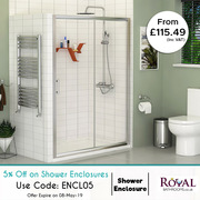 Rectangular Shower Enclosures Awesome Deals